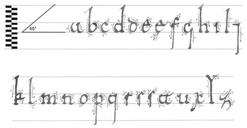 2015_12_26_VisigothicPal terminology