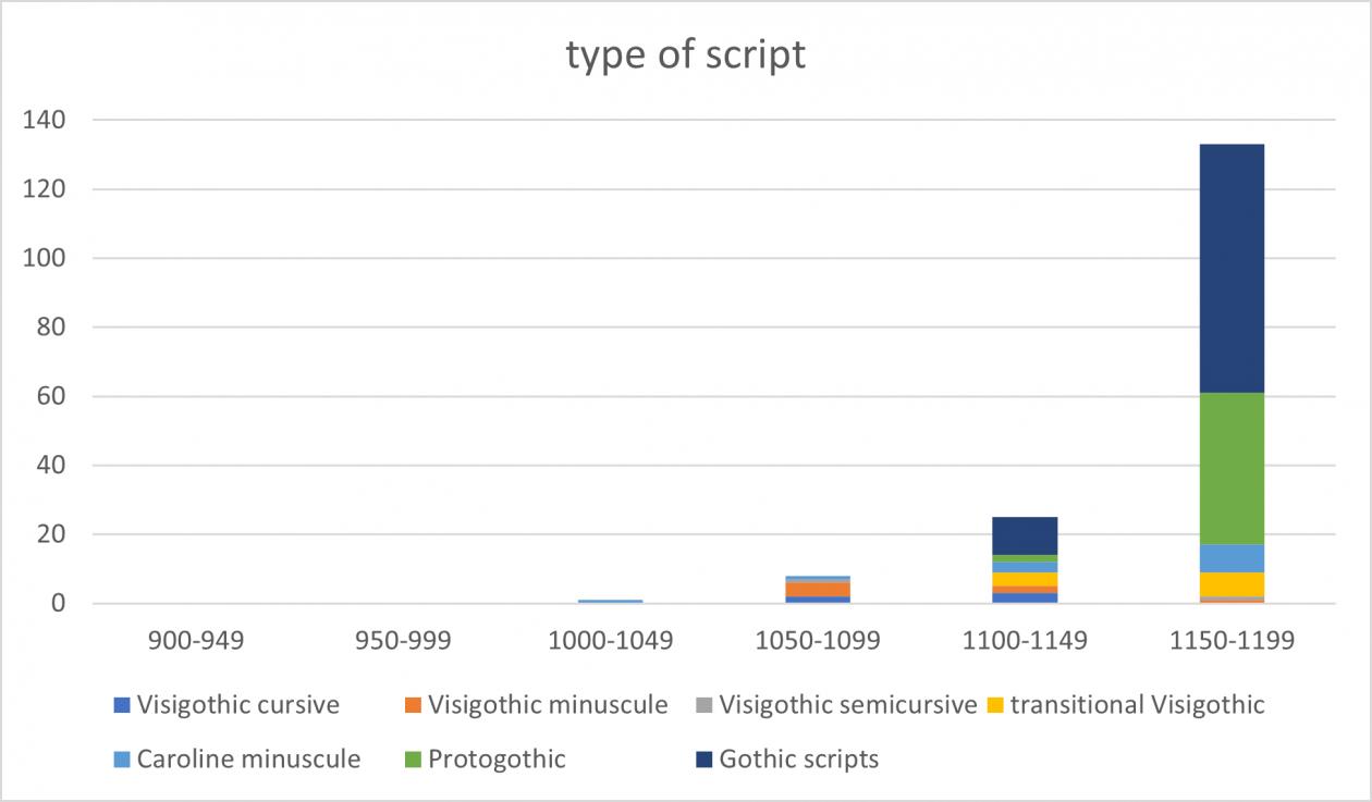 Tuy-scripts